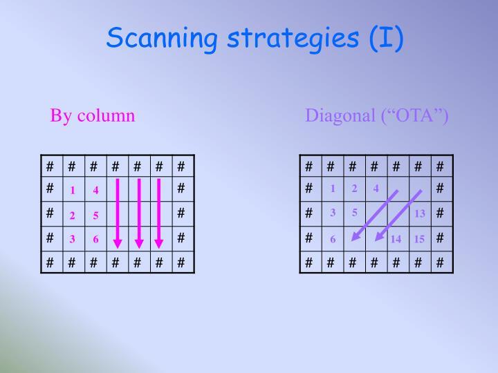 Scanning strategies (I)