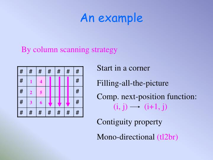 By column scanning strategy