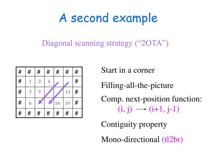 "Diagonal scanning strategy (""2OTA"")"