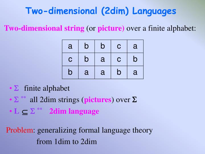 Two-dimensional string