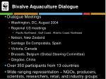 bivalve aquaculture dialogue