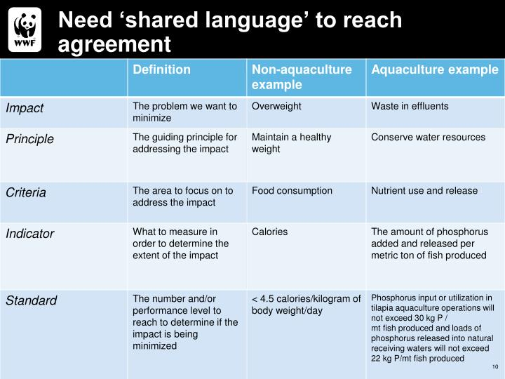Need 'shared language' to reach agreement