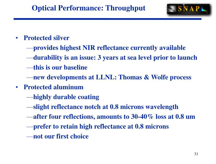 Optical Performance: Throughput