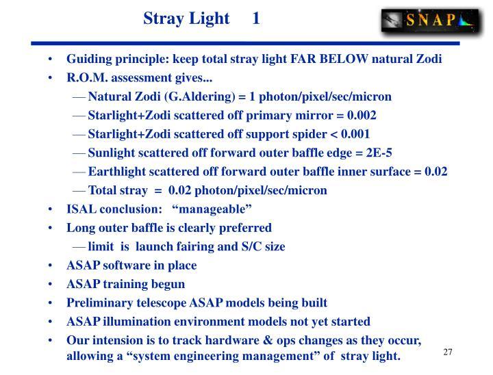 Stray Light     1