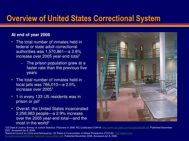Overview of United States Correctional System