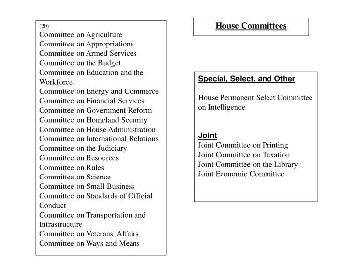 House Committees