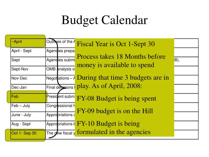Fiscal Year is Oct 1-Sept 30