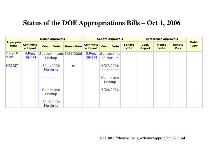 Status of the DOE Appropriations Bills – Oct 1, 2006