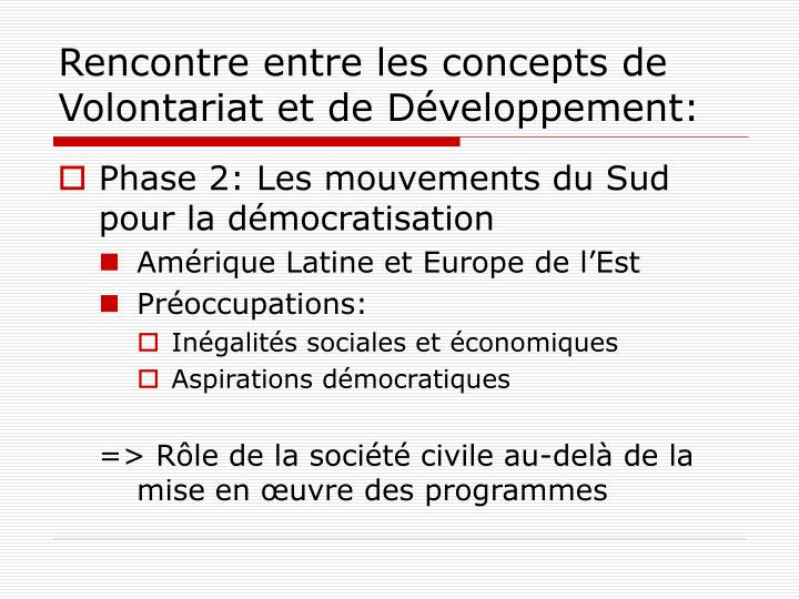 Rencontre entre les concepts de Volontariat et de Développement: