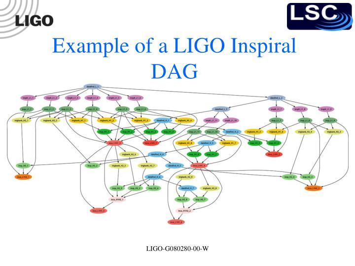 Example of a LIGO Inspiral DAG