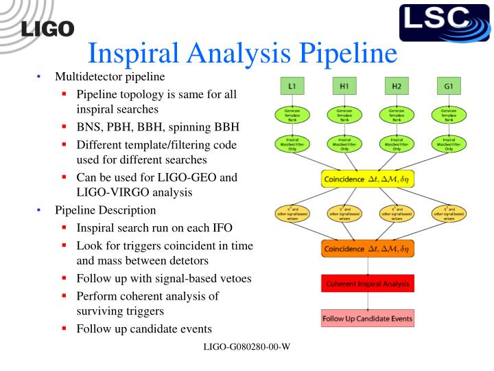 Inspiral Analysis Pipeline