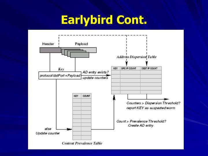 Earlybird Cont.