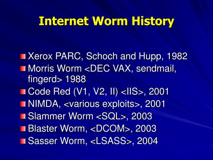 Internet Worm History