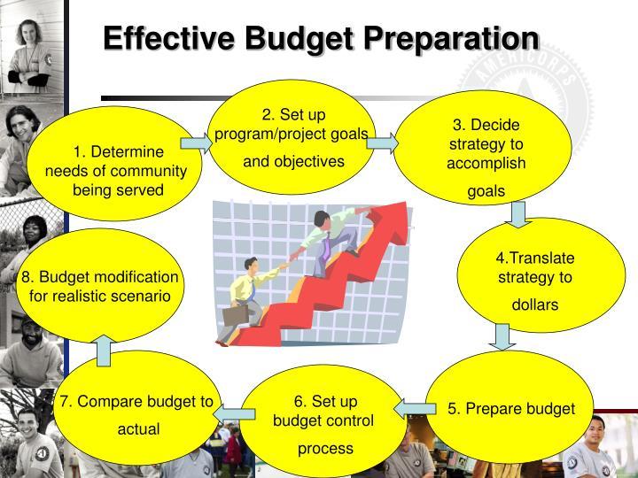 Effective Budget Preparation