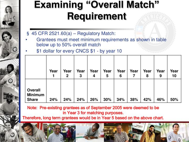 """Examining """"Overall Match"""" Requirement"""