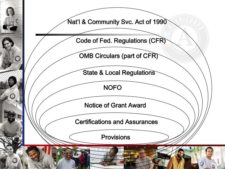 Nat'l & Community Svc. Act of 1990
