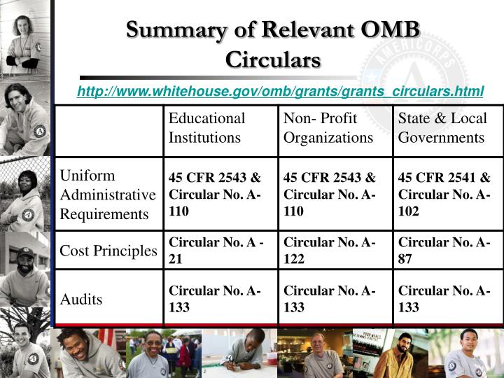 Summary of Relevant OMB Circulars