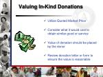 valuing in kind donations