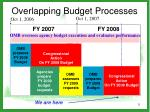 overlapping budget processes