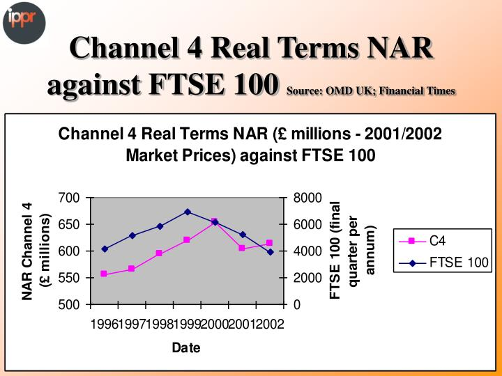 Channel 4 Real Terms NAR against FTSE 100