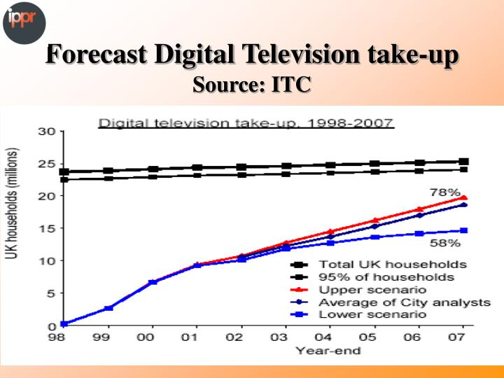 Forecast Digital Television take-up
