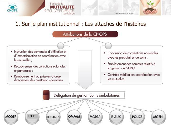 1. Sur le plan institutionnel : Les attaches de l'histoires