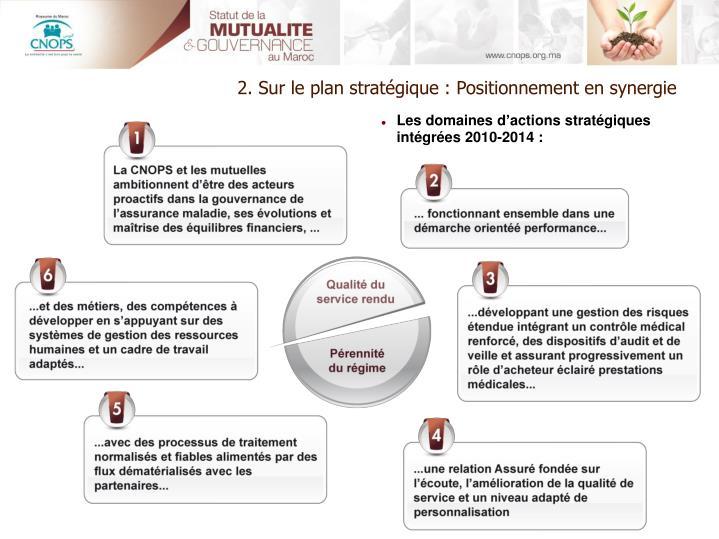2. Sur le plan stratégique : Positionnement en synergie