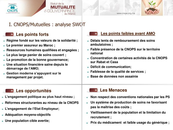 I. CNOPS/Mutuelles : analyse SWOT