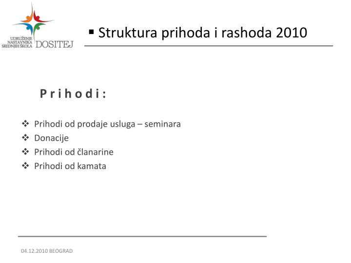 Struktura prihoda i rashoda 2010