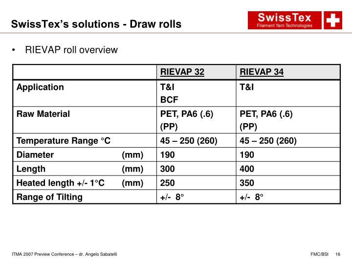 SwissTex's solutions - Draw rolls