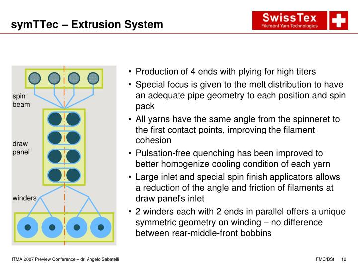 symTTec – Extrusion System