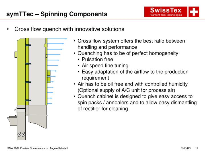 symTTec – Spinning Components