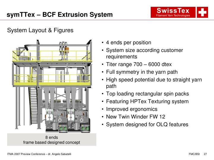 symTTex – BCF Extrusion System