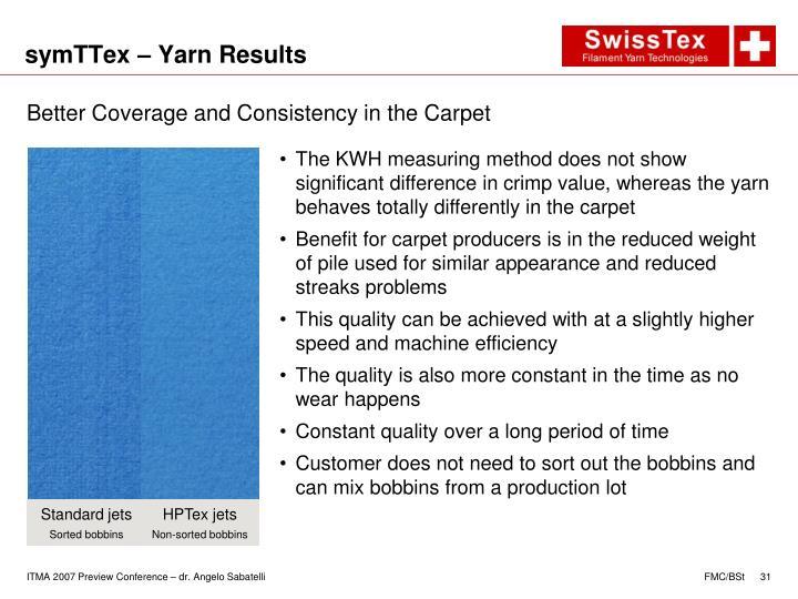 symTTex – Yarn Results