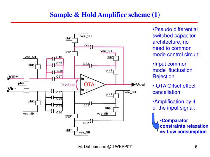 Sample & Hold Amplifier scheme (1)