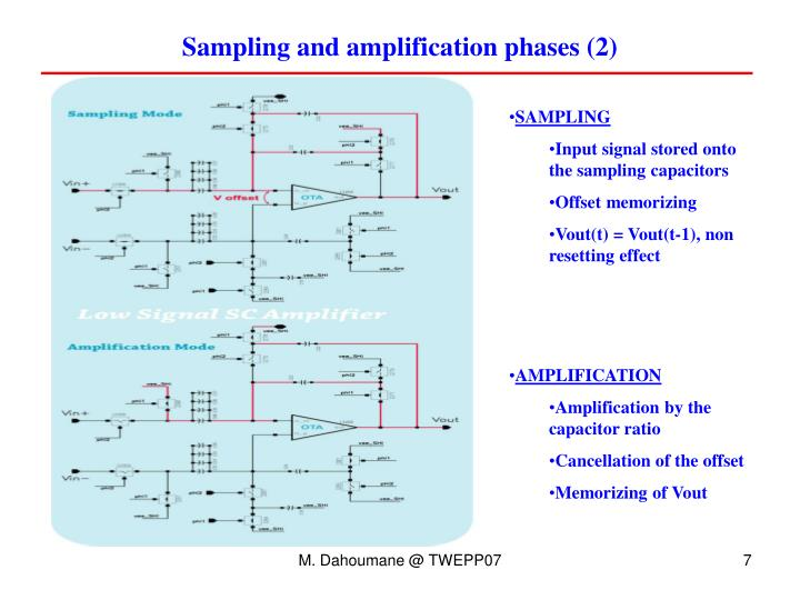 Sampling and amplification phases (2)