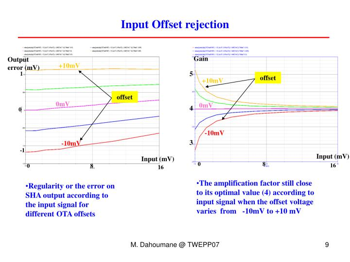 Input Offset rejection
