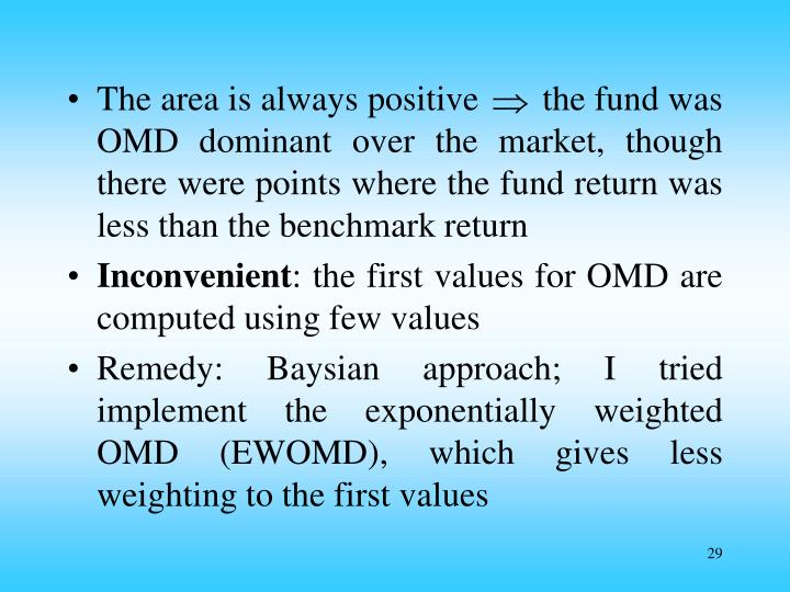 The area is always positive       the fund was OMD dominant over the market, though there were points where the fund return was less than the benchmark return