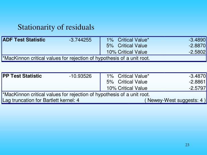 Stationarity of residuals