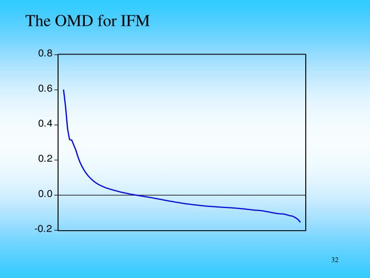 The OMD for IFM