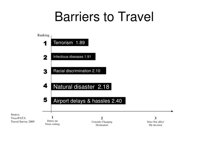 Barriers to Travel