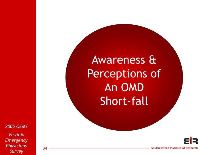 Awareness &