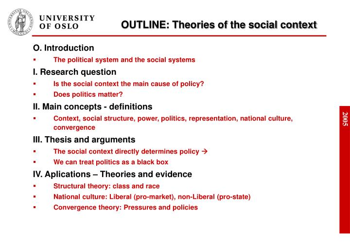 Outline theories of the social context