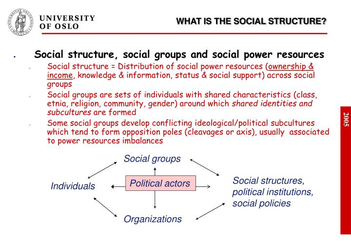 Social structure, social groups and social power resources