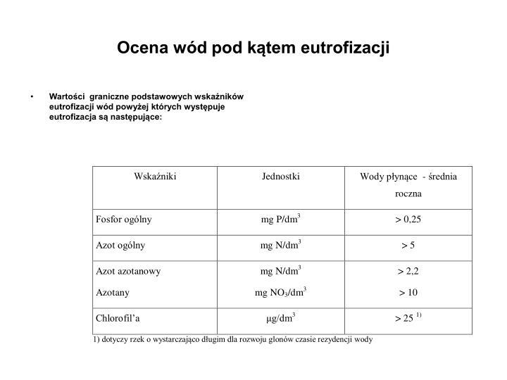 Ocena wód pod kątem eutrofizacji