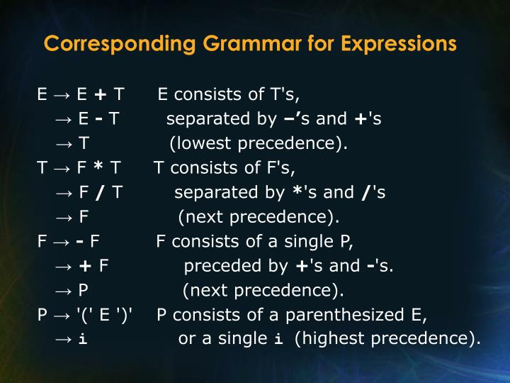Corresponding Grammar for Expressions