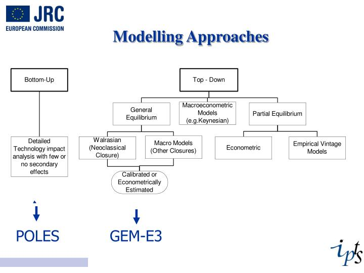 Modelling Approaches