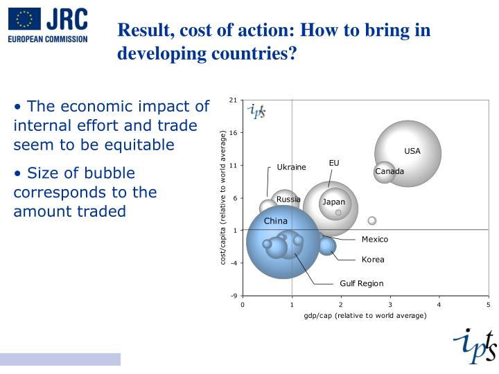 Result, cost of action: How to bring in developing countries?