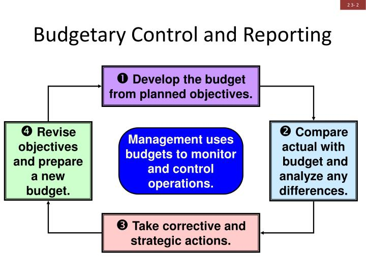 Budgetary control and reporting