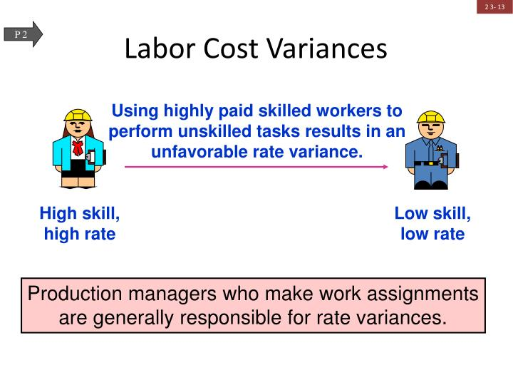 Labor Cost Variances